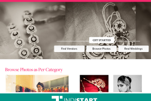 WEDMEGOOD – GURGAON BASED WEDDING STARTUP RAISES INR 2.7 CRORE WORTH FUNDING