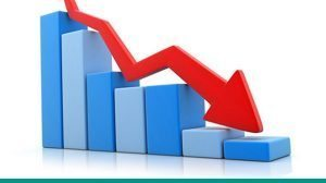 Ecommerce India Loss
