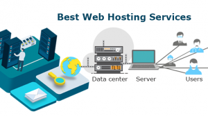 AwesomeScreenshot-web-hosting-images  quora   7-Google-Search-2019-07-17-10-07-16